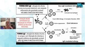 [CONTEÚDO PREMIUM] SOPEPE Virtual- Curso I – Fórmulas extensamente hidrolisadas e de aminoácidos
