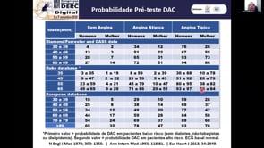 [DERC] Congresso DERC 2020 – Mesa Redonda – DERC na prática. Discussão com os especialistas 1 – 06/11